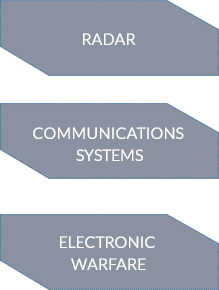Radar Communication System Electronic